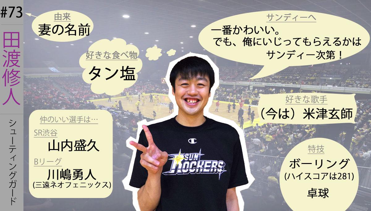 #73 田渡修人選手 シューティングガード
